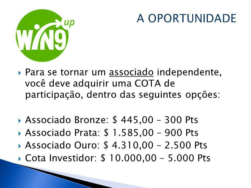 Para se tornar um associado independente, você deve adquirir uma COTA de participação, dentro das seguintes opções: Associado Bronze: $ 445,00 – 300 P