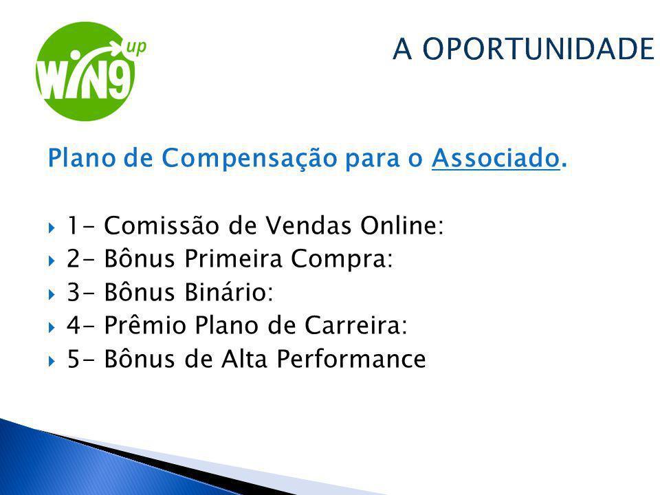 Plano de Compensação para o Associado. 1- Comissão de Vendas Online: 2- Bônus Primeira Compra: 3- Bônus Binário: 4- Prêmio Plano de Carreira: 5- Bônus
