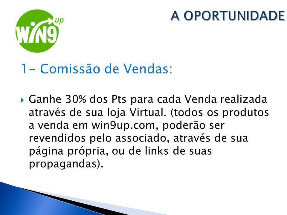 1- Comissão de Vendas: Ganhe 30% dos Pts para cada Venda realizada através de sua loja Virtual. (todos os produtos a venda em win9up.com, poderão ser