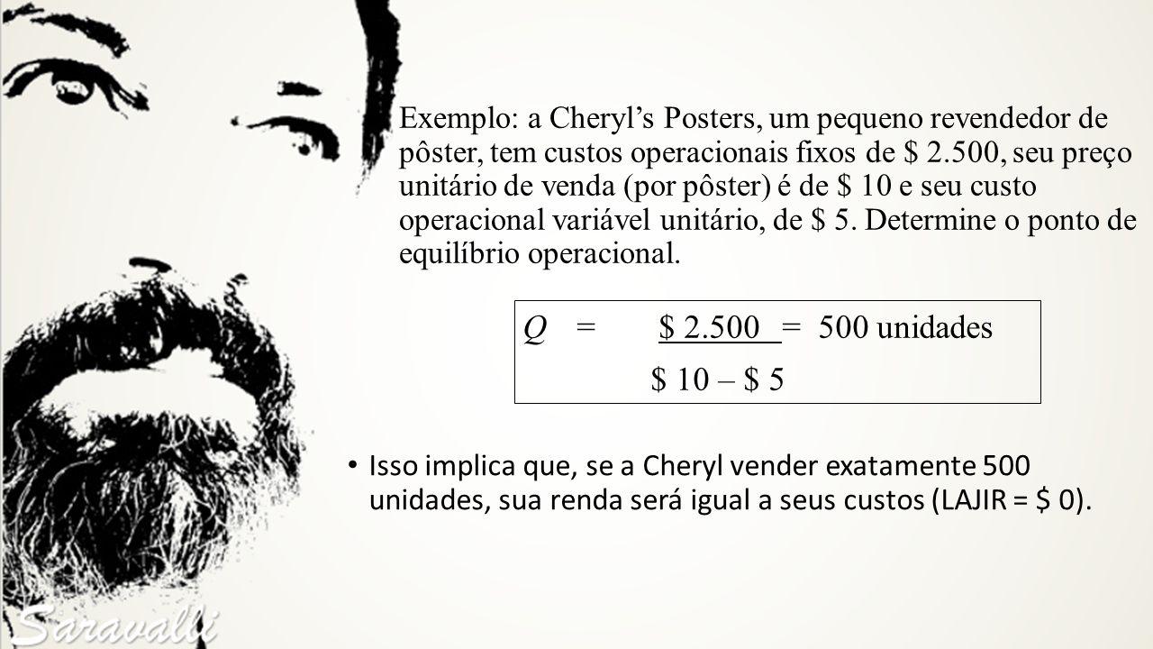 Q= $ 2.500= 500 unidades $ 10 – $ 5 Isso implica que, se a Cheryl vender exatamente 500 unidades, sua renda será igual a seus custos (LAJIR = $ 0). Ex