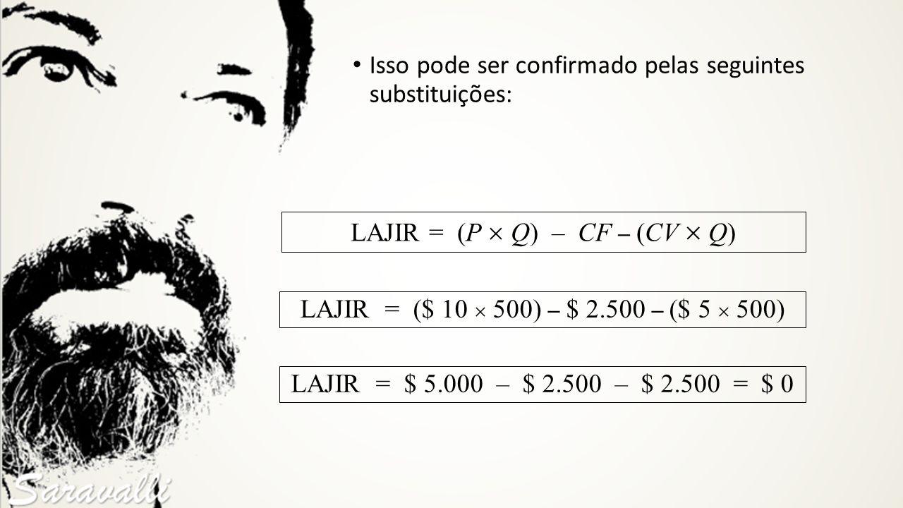 LAJIR = ($ 10 500) – $ 2.500 – ($ 5 500) LAJIR = $ 5.000 – $ 2.500 – $ 2.500 = $ 0 Isso pode ser confirmado pelas seguintes substituições: LAJIR = (P