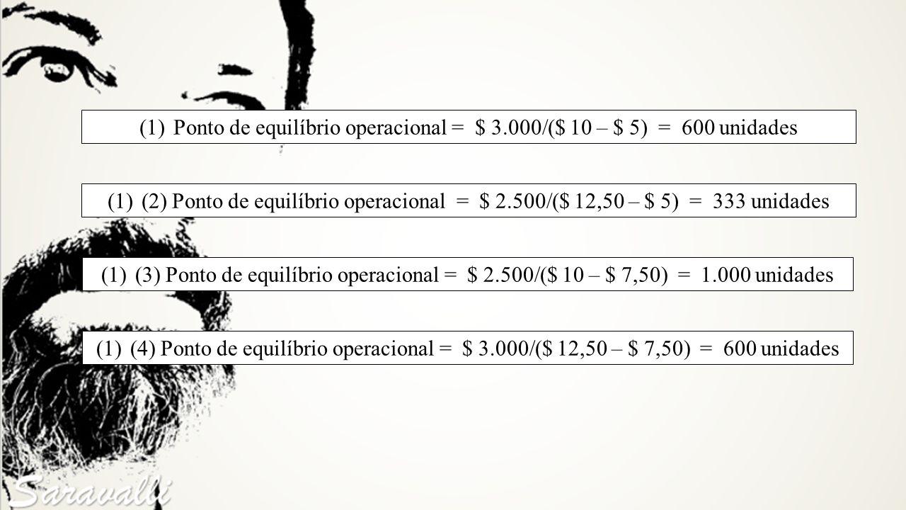 (1)Ponto de equilíbrio operacional = $ 3.000/($ 10 – $ 5) = 600 unidades (1)(2) Ponto de equilíbrio operacional = $ 2.500/($ 12,50 – $ 5) = 333 unidad