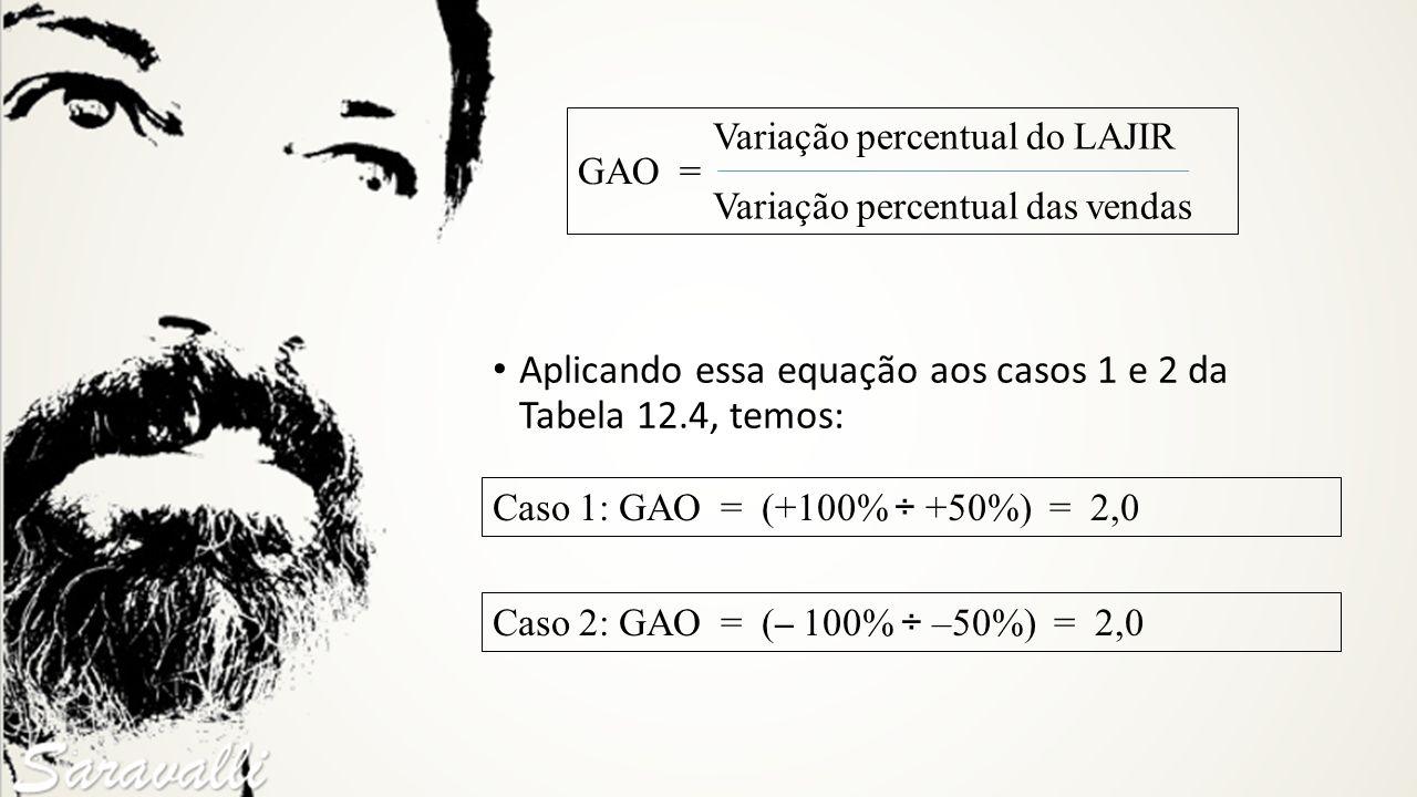 Variação percentual do LAJIR Variação percentual das vendas Caso 1: GAO = (+100% ÷ +50%) = 2,0 Caso 2: GAO = ( – 100% ÷ –50%) = 2,0 Aplicando essa equ