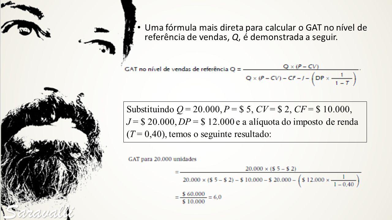 Substituindo Q = 20.000, P = $ 5, CV = $ 2, CF = $ 10.000, J = $ 20.000, DP = $ 12.000 e a alíquota do imposto de renda (T = 0,40), temos o seguinte r