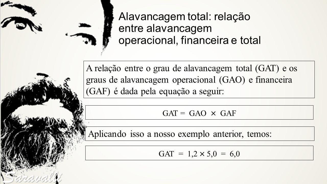 GAT = GAO GAF A relação entre o grau de alavancagem total (GAT) e os graus de alavancagem operacional (GAO) e financeira (GAF) é dada pela equação a s