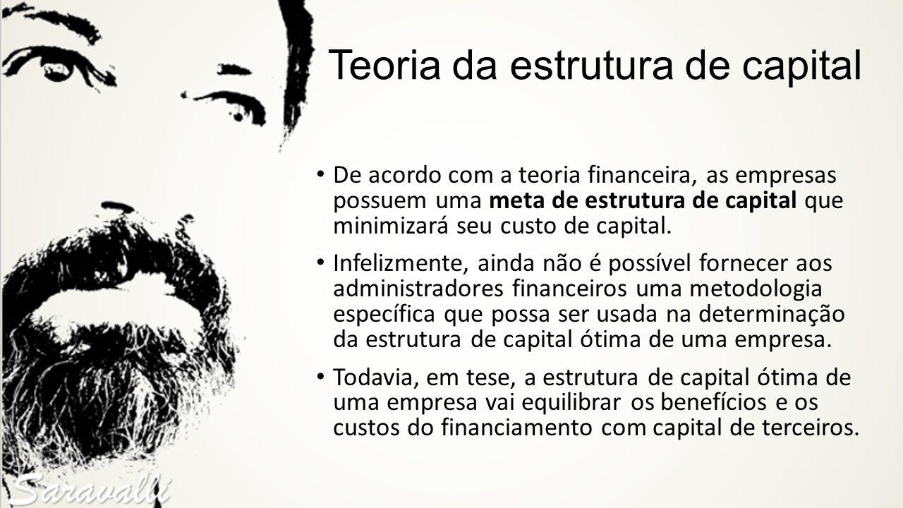 Teoria da estrutura de capital De acordo com a teoria financeira, as empresas possuem uma meta de estrutura de capital que minimizará seu custo de cap