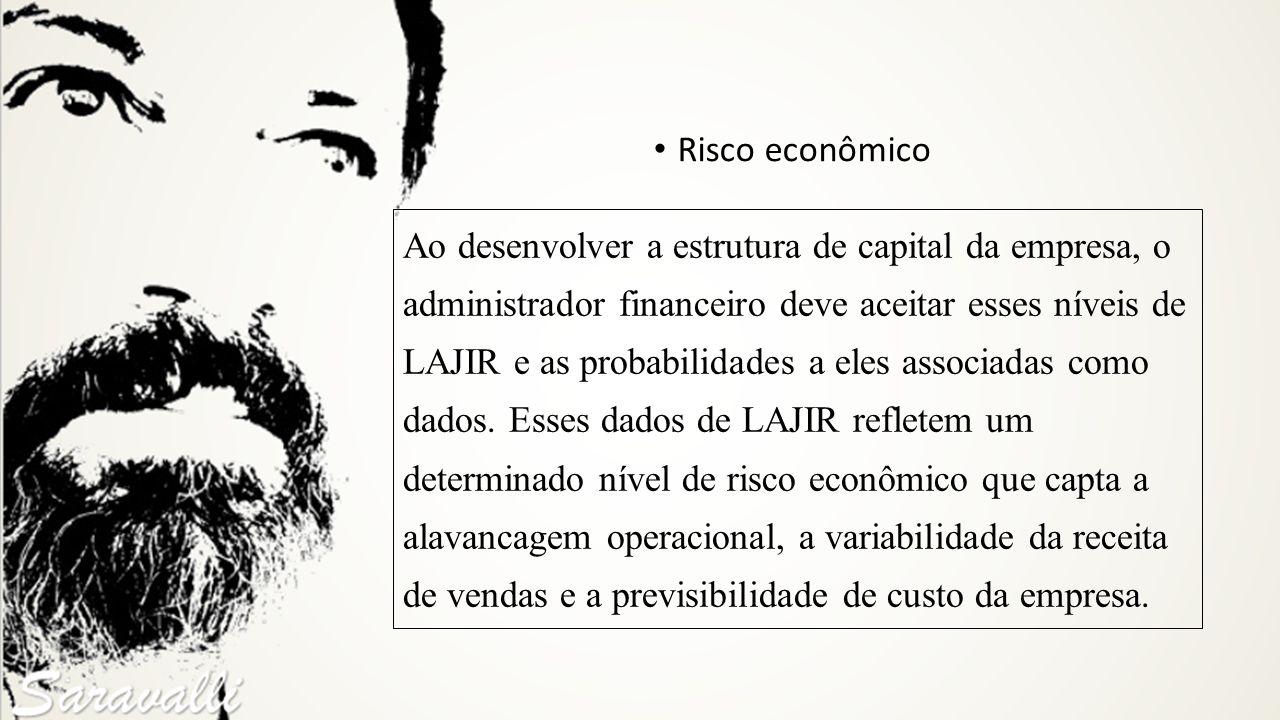 Ao desenvolver a estrutura de capital da empresa, o administrador financeiro deve aceitar esses níveis de LAJIR e as probabilidades a eles associadas