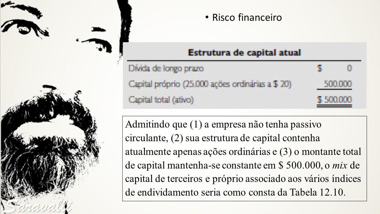 Admitindo que (1) a empresa não tenha passivo circulante, (2) sua estrutura de capital contenha atualmente apenas ações ordinárias e (3) o montante to