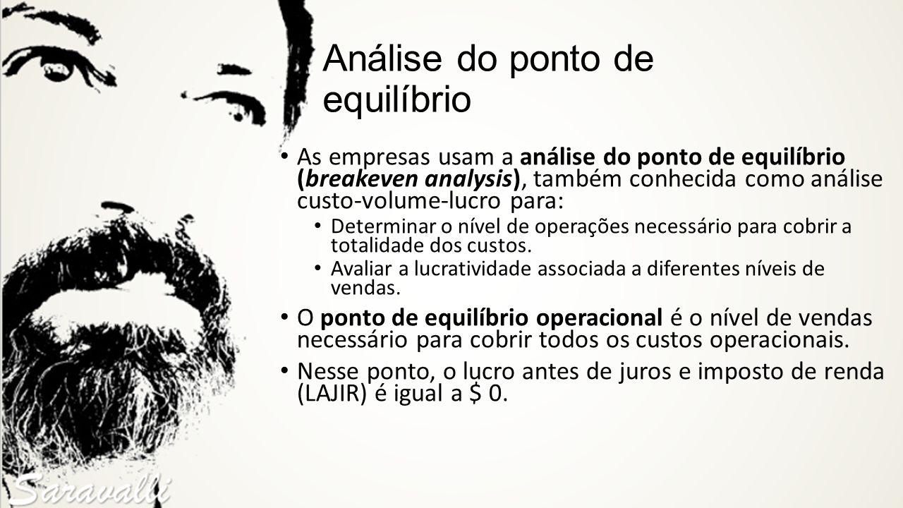 Análise do ponto de equilíbrio As empresas usam a análise do ponto de equilíbrio (breakeven analysis), também conhecida como análise custo-volume-lucr