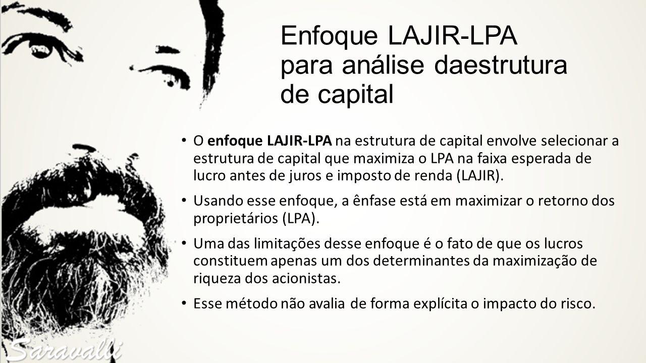 Enfoque LAJIR-LPA para análise daestrutura de capital O enfoque LAJIR-LPA na estrutura de capital envolve selecionar a estrutura de capital que maximi