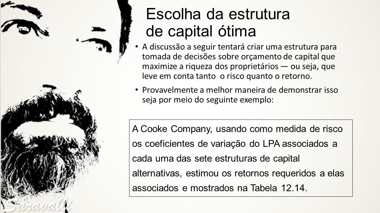 A Cooke Company, usando como medida de risco os coeficientes de variação do LPA associados a cada uma das sete estruturas de capital alternativas, est
