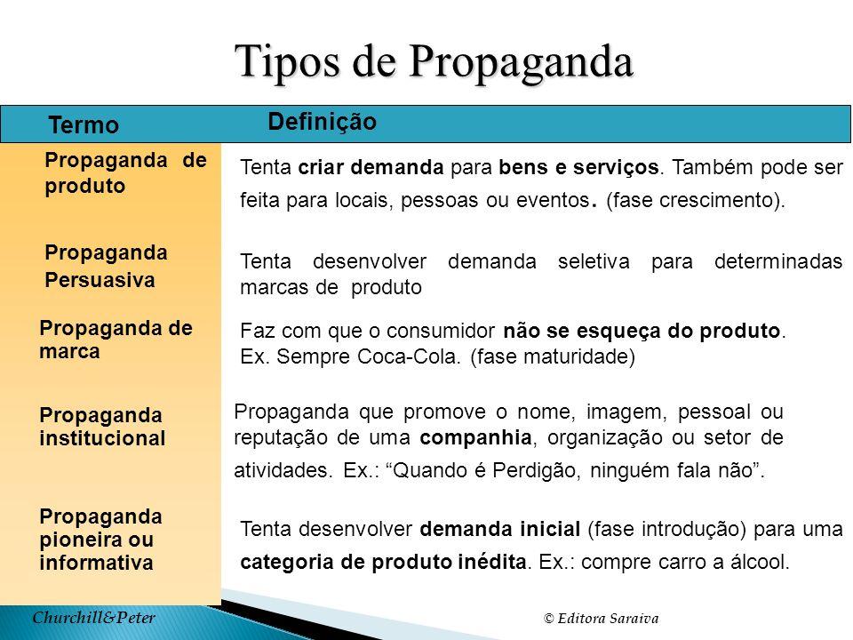 Churchill&Peter © Editora Saraiva Tipos de Propaganda Slide 18-1 Tabela 18.1 Propaganda de produto Propaganda Persuasiva Tenta criar demanda para bens