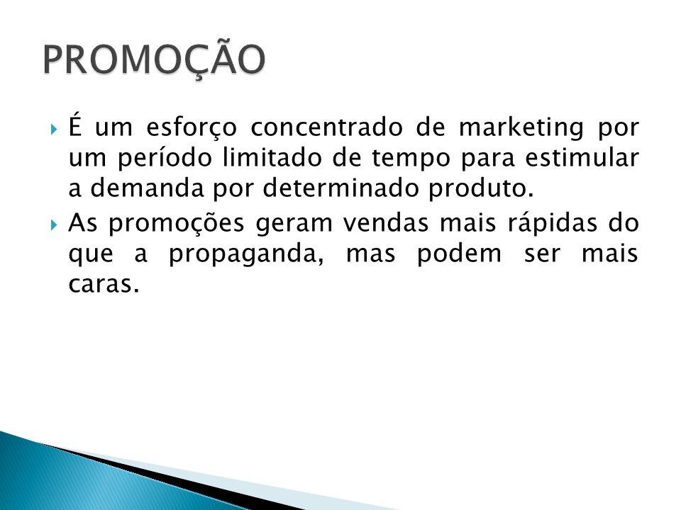 É um esforço concentrado de marketing por um período limitado de tempo para estimular a demanda por determinado produto.