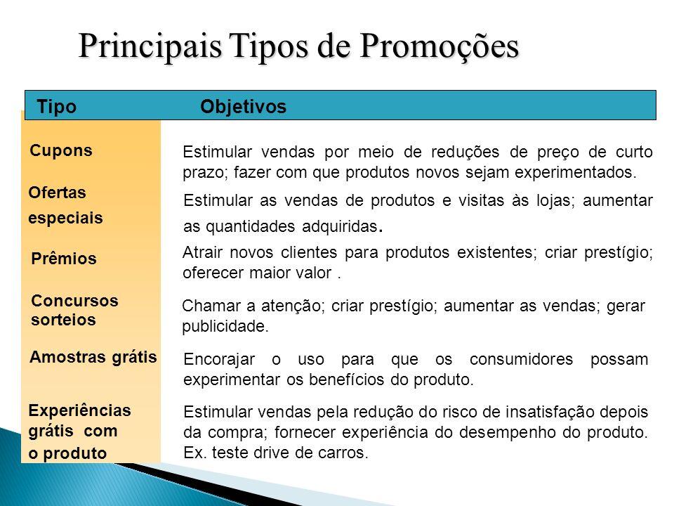 Principais Tipos de Promoções Slide 18-7a Cupons Ofertas especiais Concursos sorteios Estimular vendas por meio de reduções de preço de curto prazo; f
