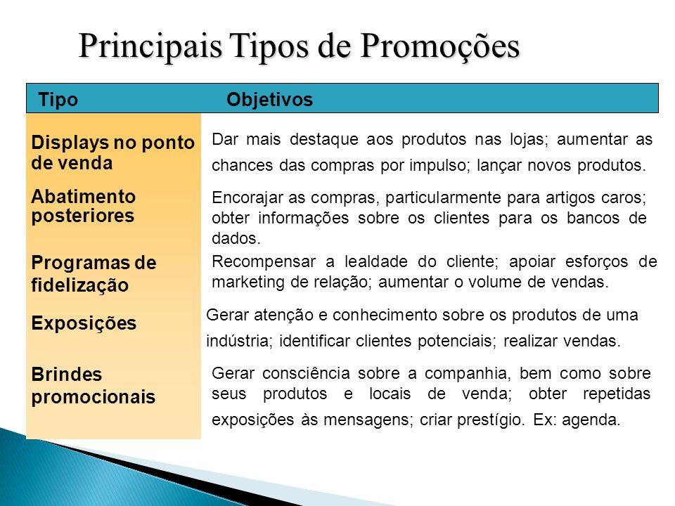 Slide 18-7b Displays no ponto de venda Abatimento posteriores Exposições Dar mais destaque aos produtos nas lojas; aumentar as chances das compras por