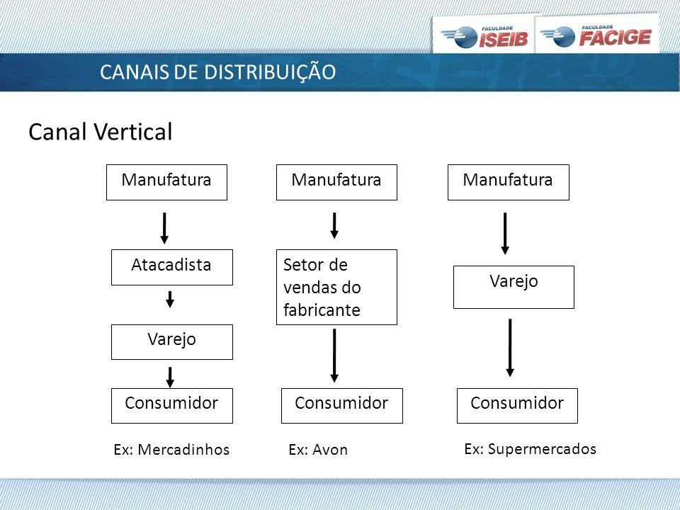 Amplitude: também chamada largura do canal, definida para cada segmento intermediário da cadeia de suprimento, é representada pelo números de empresas que nela atuam.