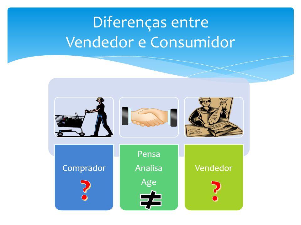 Diferenças entre Vendedor e Consumidor Comprador Pensa Analisa Age Vendedor