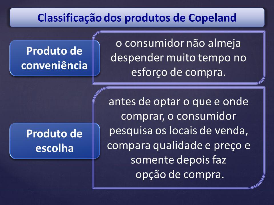Classificação dos produtos de Copeland Produto de conveniência Produto de escolha o consumidor não almeja despender muito tempo no esforço de compra.