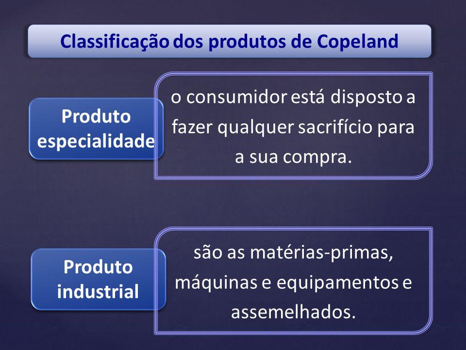 Classificação dos produtos de Copeland Produto especialidade Produto industrial o consumidor está disposto a fazer qualquer sacrifício para a sua comp