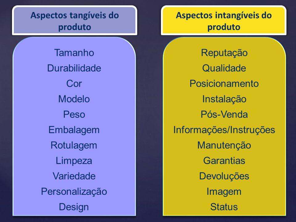 Tamanho Durabilidade Cor Modelo Peso Embalagem Rotulagem Limpeza Variedade Personalização Design Tamanho Durabilidade Cor Modelo Peso Embalagem Rotula