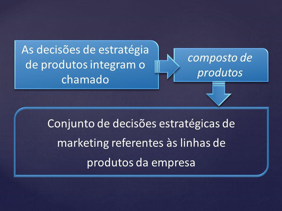 As decisões de estratégia de produtos integram o chamado composto de produtos Conjunto de decisões estratégicas de marketing referentes às linhas de p