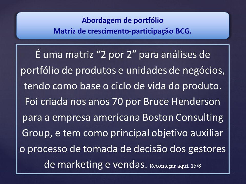 Abordagem de portfólio Matriz de crescimento-participação BCG. É uma matriz 2 por 2 para análises de portfólio de produtos e unidades de negócios, ten