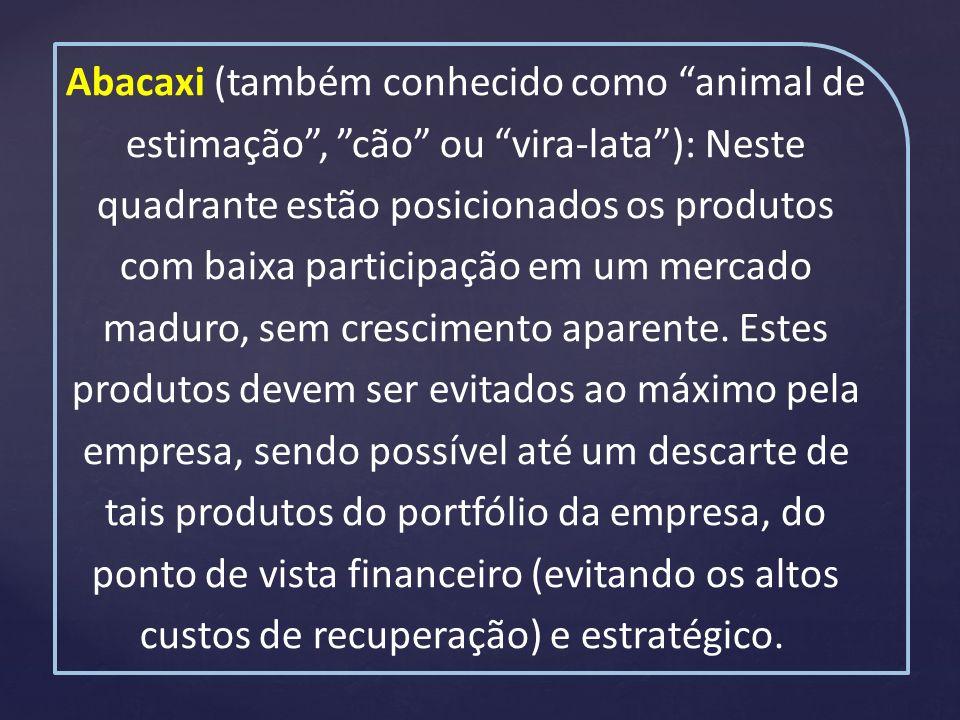 Abacaxi (também conhecido como animal de estimação, cão ou vira-lata): Neste quadrante estão posicionados os produtos com baixa participação em um mer