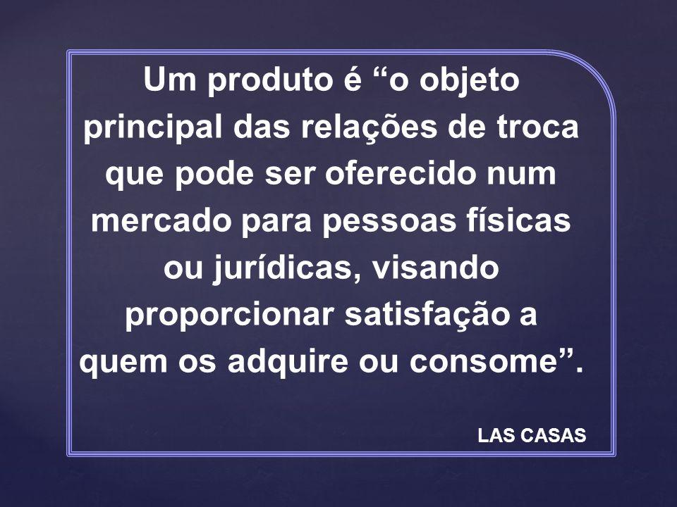 Um produto é o objeto principal das relações de troca que pode ser oferecido num mercado para pessoas físicas ou jurídicas, visando proporcionar satis