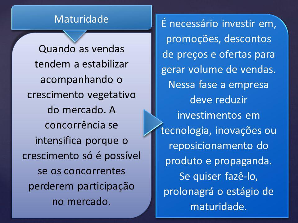Maturidade É necessário investir em, promoções, descontos de preços e ofertas para gerar volume de vendas. Nessa fase a empresa deve reduzir investime