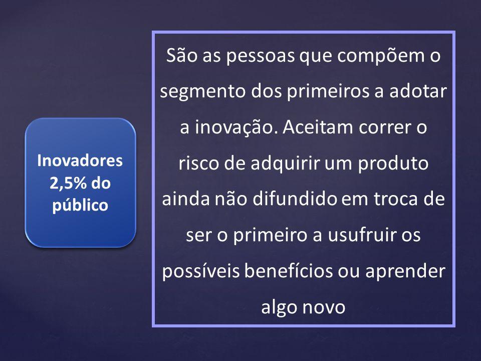 Inovadores 2,5% do público Inovadores 2,5% do público São as pessoas que compõem o segmento dos primeiros a adotar a inovação. Aceitam correr o risco