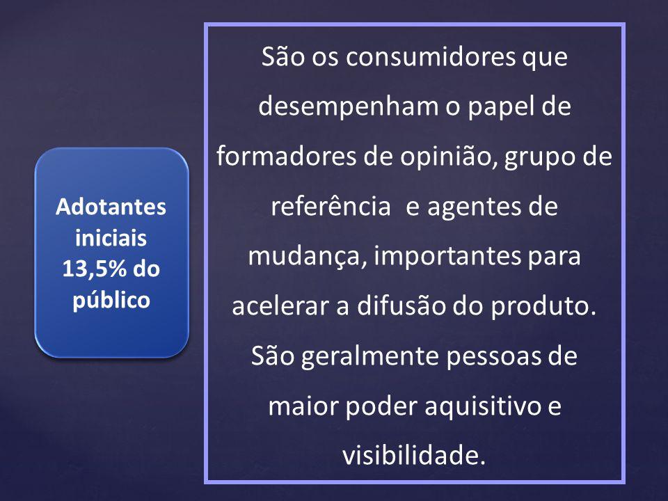 Adotantes iniciais 13,5% do público Adotantes iniciais 13,5% do público São os consumidores que desempenham o papel de formadores de opinião, grupo de