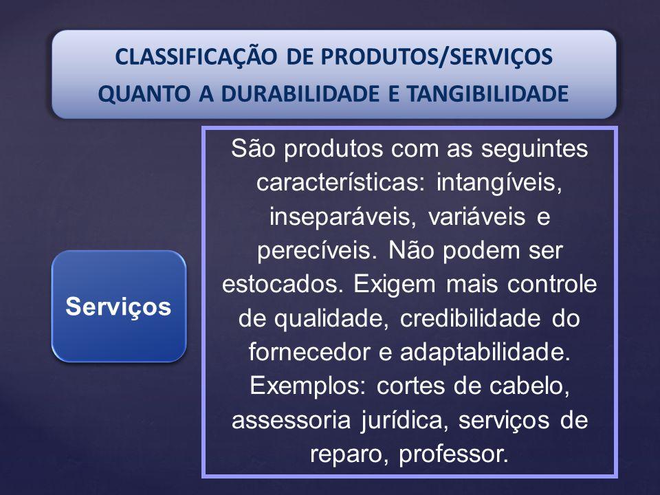 Serviços São produtos com as seguintes características: intangíveis, inseparáveis, variáveis e perecíveis. Não podem ser estocados. Exigem mais contro