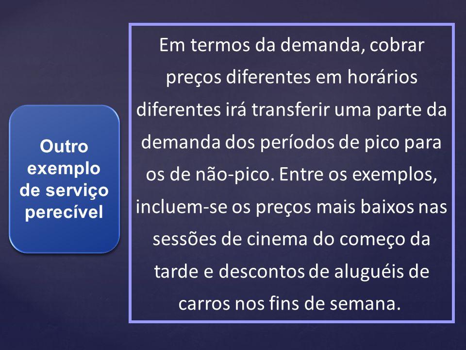Outro exemplo de serviço perecível Em termos da demanda, cobrar preços diferentes em horários diferentes irá transferir uma parte da demanda dos perío