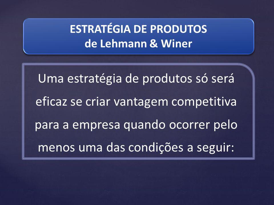 ESTRATÉGIA DE PRODUTOS de Lehmann & Winer ESTRATÉGIA DE PRODUTOS de Lehmann & Winer Uma estratégia de produtos só será eficaz se criar vantagem compet
