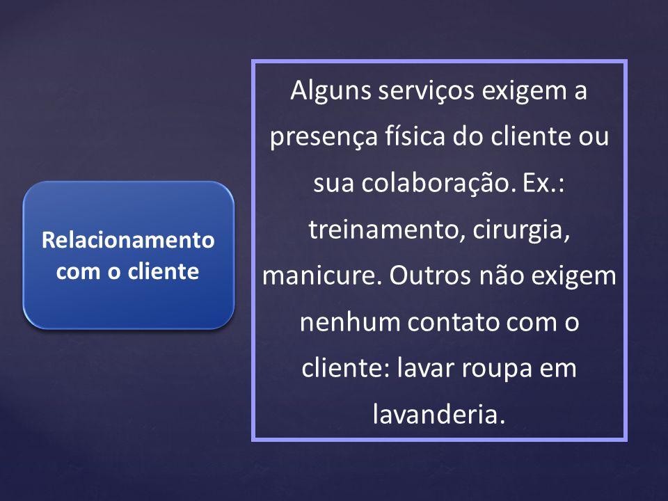 Relacionamento com o cliente Alguns serviços exigem a presença física do cliente ou sua colaboração. Ex.: treinamento, cirurgia, manicure. Outros não