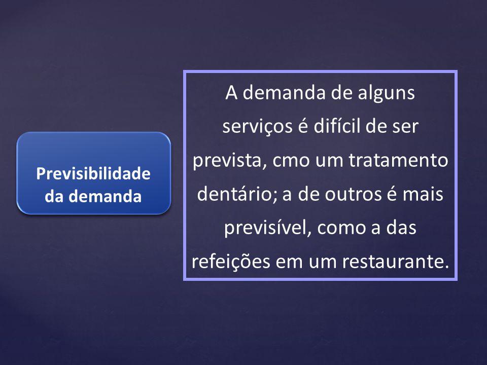 Previsibilidade da demanda A demanda de alguns serviços é difícil de ser prevista, cmo um tratamento dentário; a de outros é mais previsível, como a d