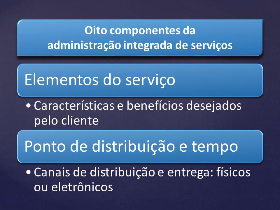 Oito componentes da administração integrada de serviços Oito componentes da administração integrada de serviços Elementos do serviço Características e