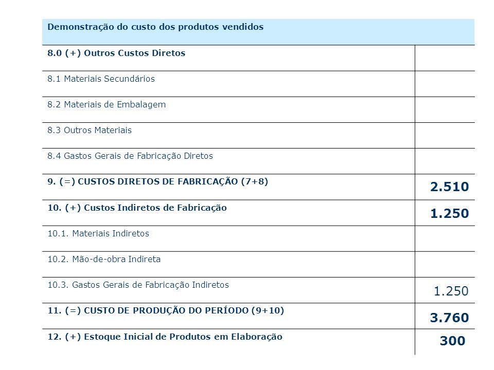 Demonstração do custo dos produtos vendidos 8.0 (+) Outros Custos Diretos 8.1 Materiais Secundários 8.2 Materiais de Embalagem 8.3 Outros Materiais 8.4 Gastos Gerais de Fabricação Diretos 9.