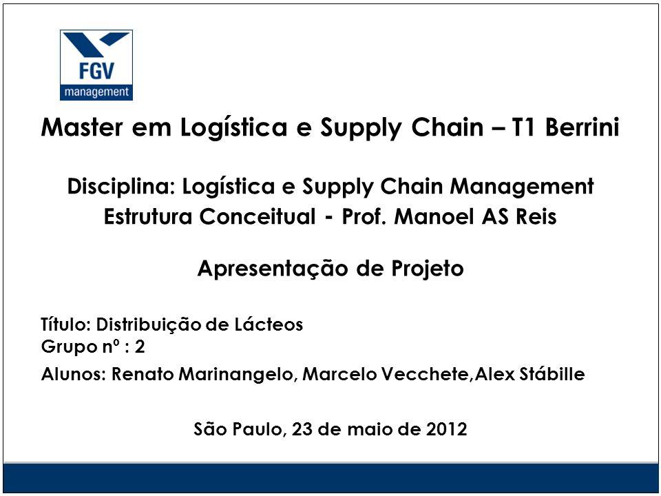 Master em Logística e Supply Chain – T1 Berrini Disciplina: Logística e Supply Chain Management Estrutura Conceitual - Prof. Manoel AS Reis Apresentaç