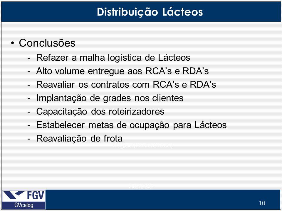10 Distribuição Lácteos FRETE BRF Região (Ponta Grossa) Conclusões -Refazer a malha logística de Lácteos -Alto volume entregue aos RCAs e RDAs -Reaval