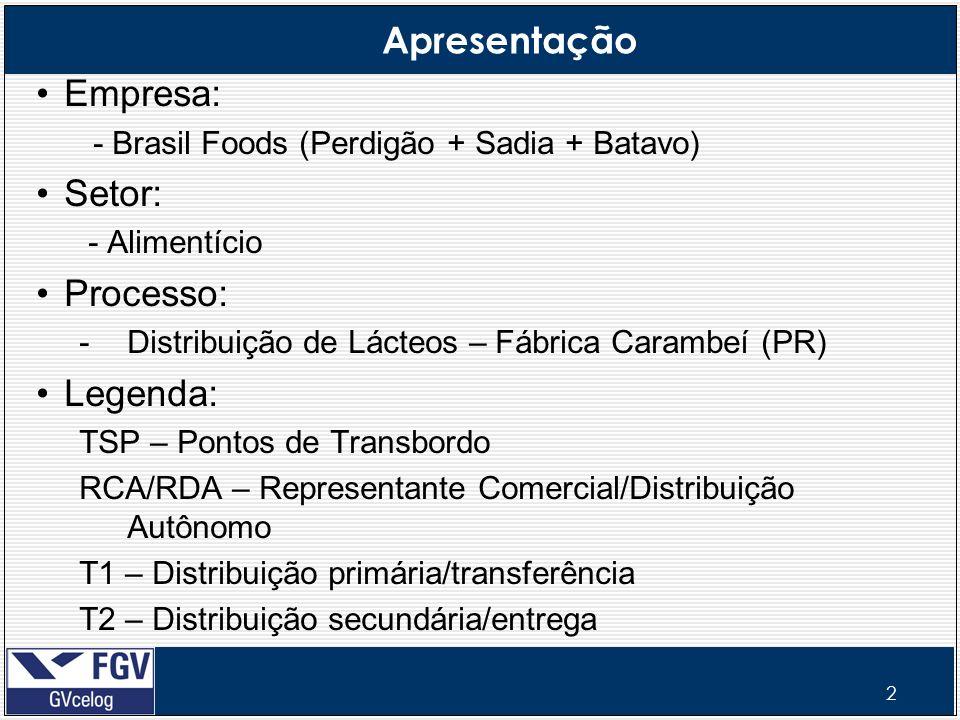 2 Apresentação Empresa: - Brasil Foods (Perdigão + Sadia + Batavo) Setor: - Alimentício Processo: -Distribuição de Lácteos – Fábrica Carambeí (PR) Leg