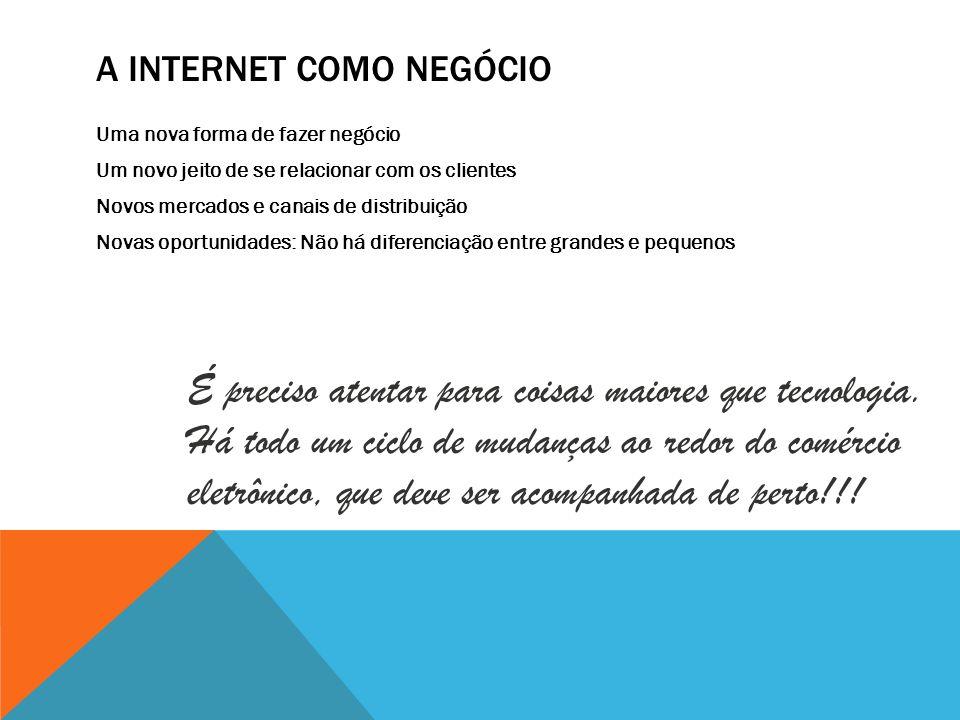A INTERNET COMO NEGÓCIO Uma nova forma de fazer negócio Um novo jeito de se relacionar com os clientes Novos mercados e canais de distribuição Novas o