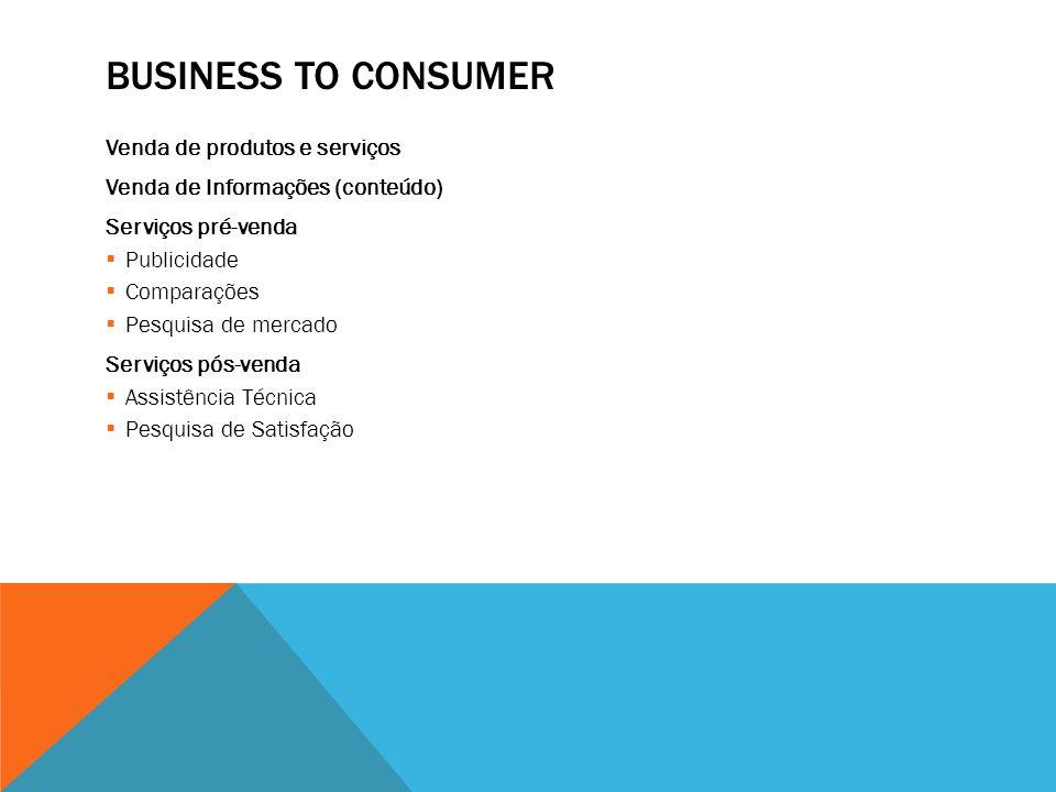 BUSINESS TO CONSUMER Venda de produtos e serviços Venda de Informações (conteúdo) Serviços pré-venda Publicidade Comparações Pesquisa de mercado Serviços pós-venda Assistência Técnica Pesquisa de Satisfação