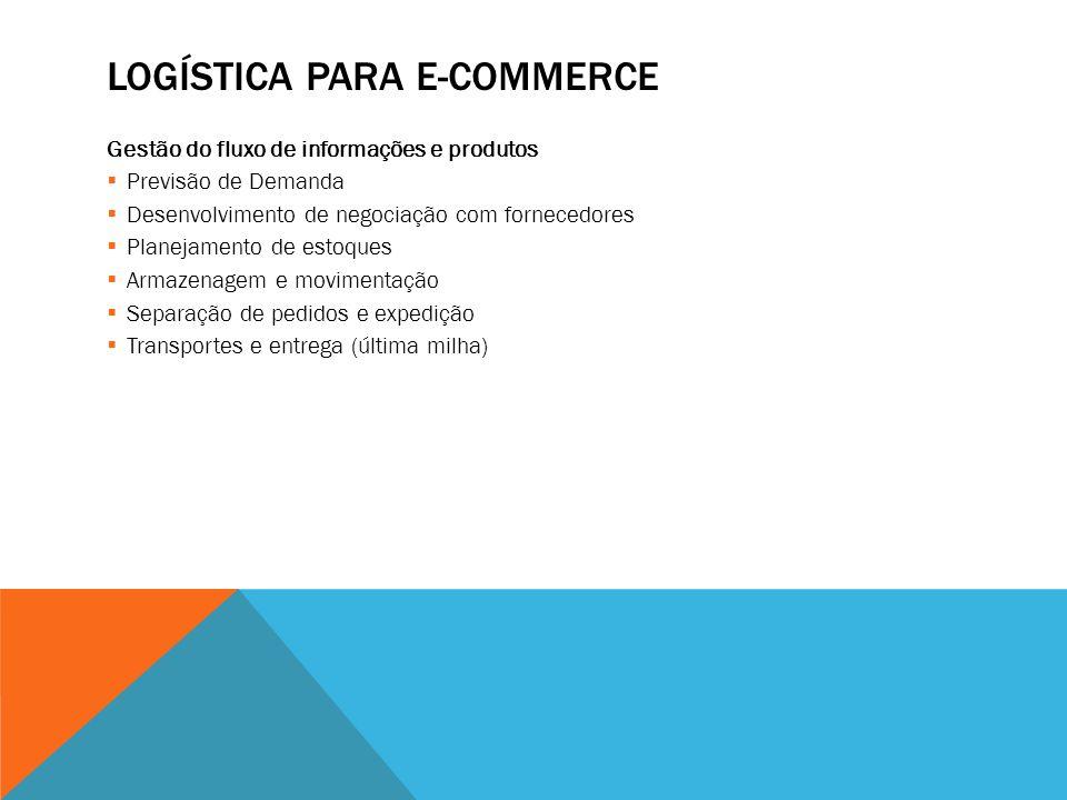 LOGÍSTICA PARA E-COMMERCE Gestão do fluxo de informações e produtos Previsão de Demanda Desenvolvimento de negociação com fornecedores Planejamento de