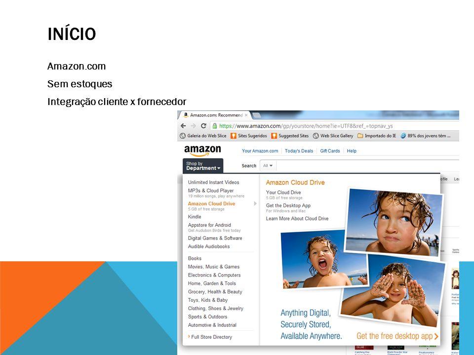 INÍCIO Amazon.com Sem estoques Integração cliente x fornecedor