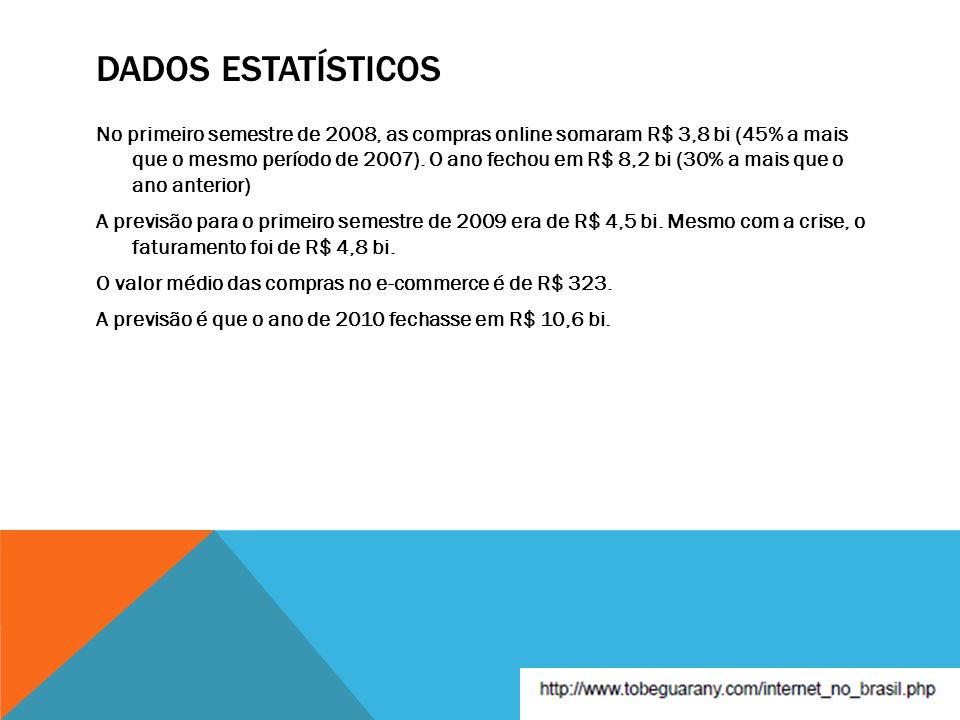 DADOS ESTATÍSTICOS No primeiro semestre de 2008, as compras online somaram R$ 3,8 bi (45% a mais que o mesmo período de 2007). O ano fechou em R$ 8,2