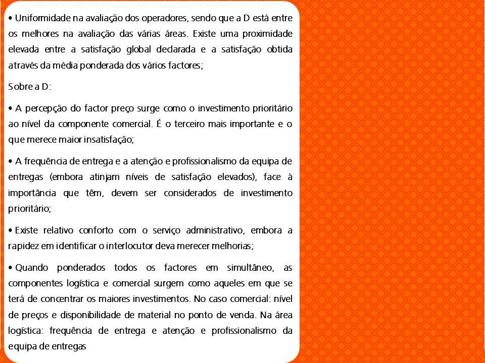 Avaliação da satisfação dos agentes retalhistas Junho 2008 11 Uniformidade na avaliação dos operadores, sendo que a D está entre os melhores na avalia