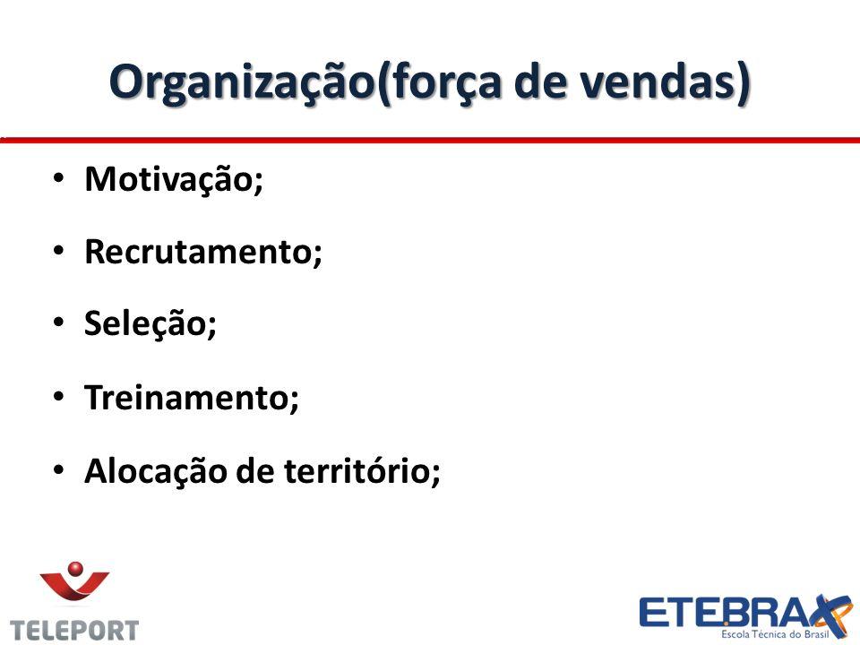 Organização(força de vendas) Motivação; Recrutamento; Seleção; Treinamento; Alocação de território;