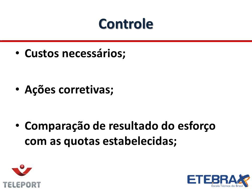 Controle Custos necessários; Ações corretivas; Comparação de resultado do esforço com as quotas estabelecidas;