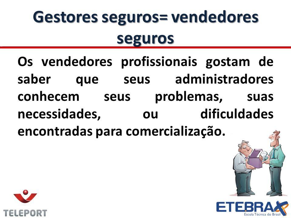 Gestores seguros= vendedores seguros Os vendedores profissionais gostam de saber que seus administradores conhecem seus problemas, suas necessidades, ou dificuldades encontradas para comercialização.